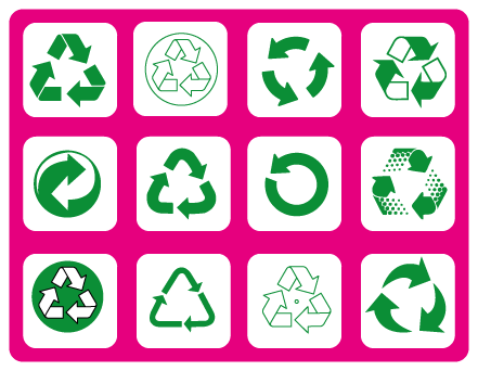 12 differen Recycling Symbols in green with pink background